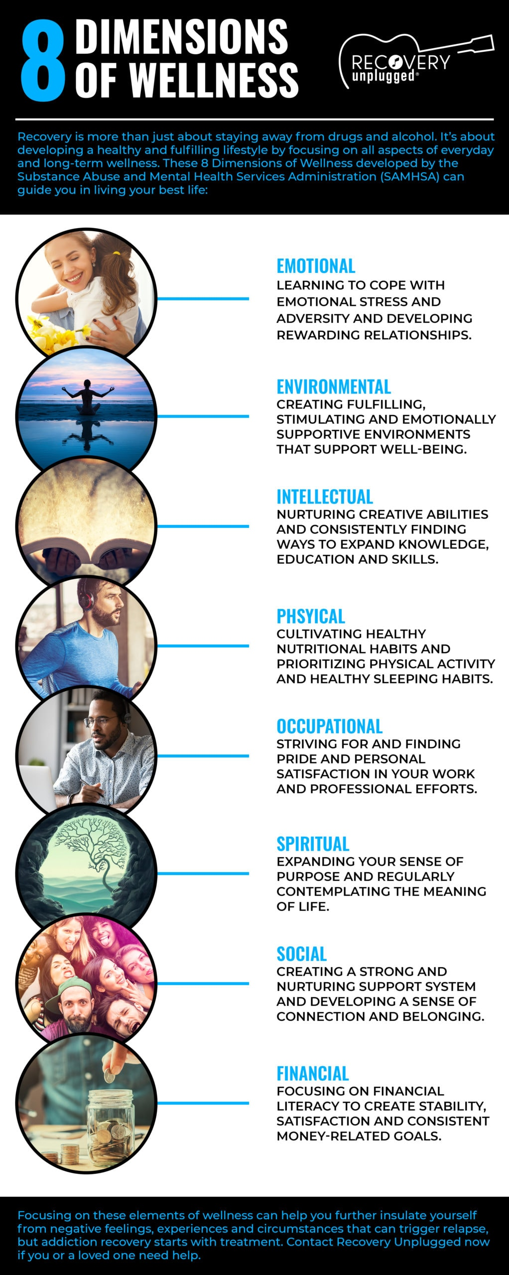 The 8 Dimensions of Wellness with Holistic Treatment